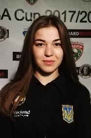 Kovalchuk Anastasiia
