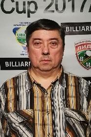 Колодін Володимир