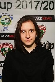 Klykova Anastasiia